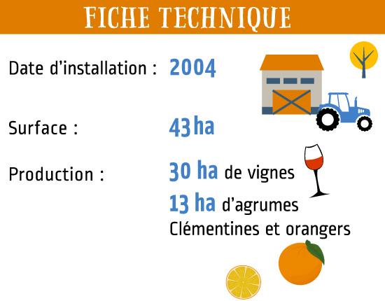 fiche_laurent