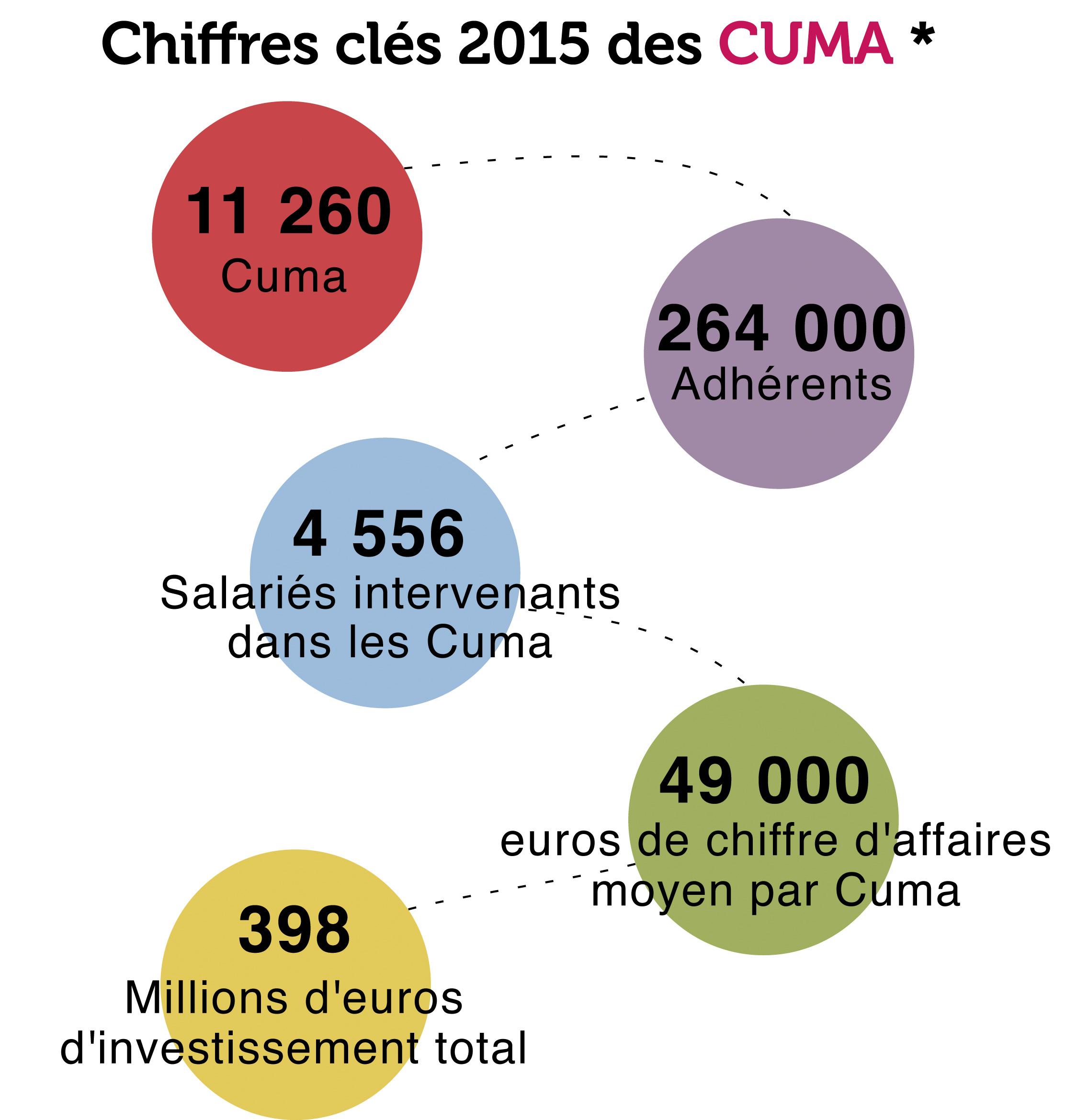 chiffres_clescuma-2
