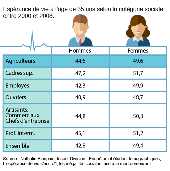 agriculteurs-patate-03