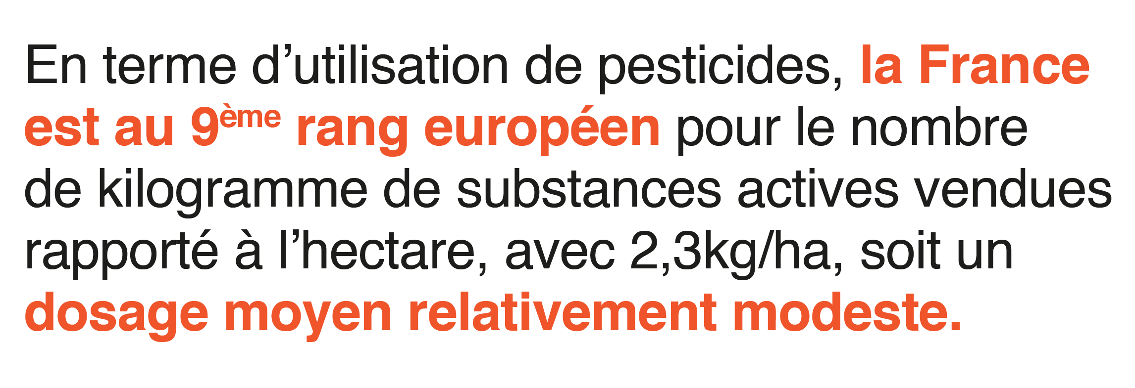 pesticides-dose-04-01